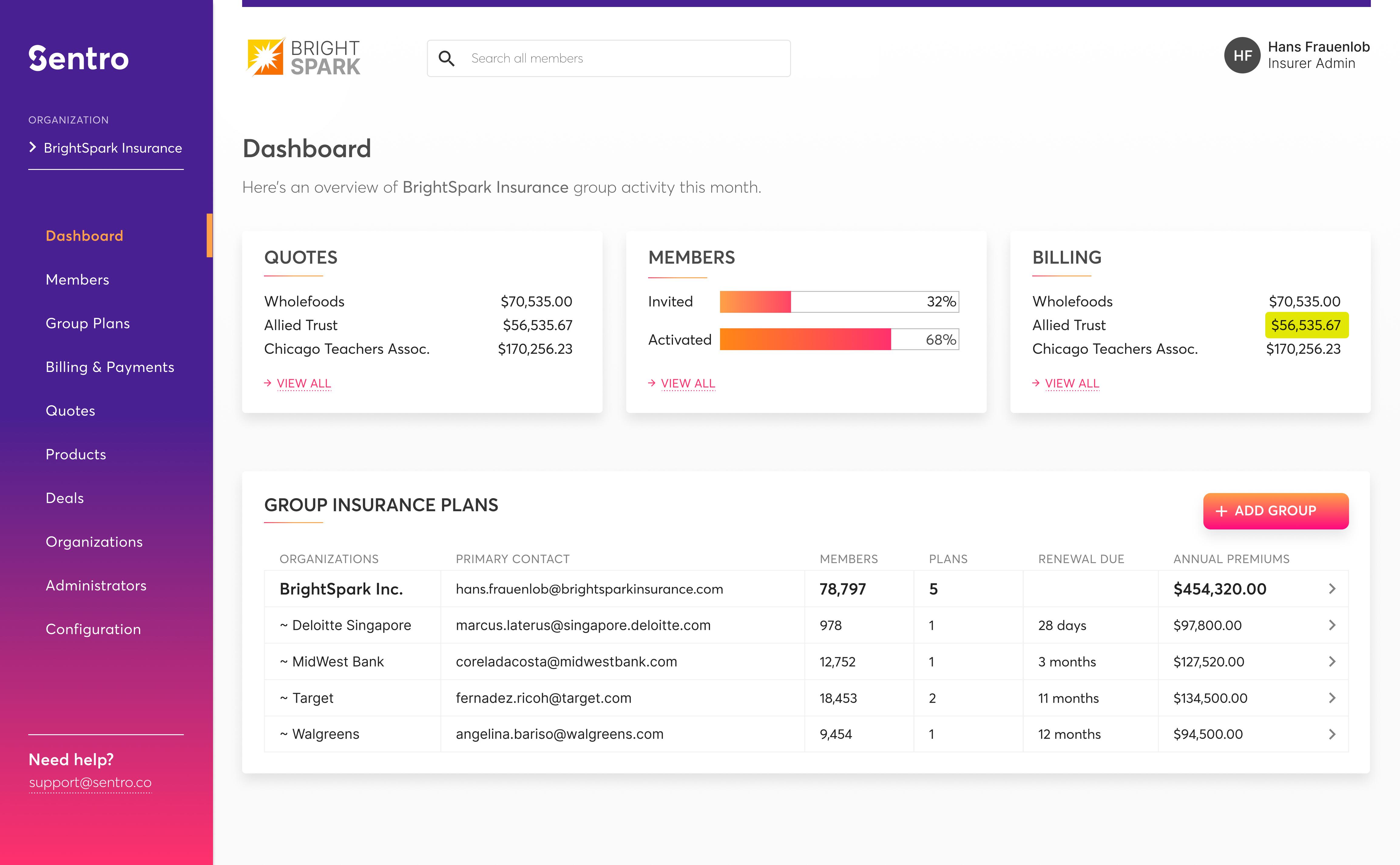 Sentro group insurance platform dashboard